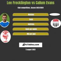 Lee Frecklington vs Callum Evans h2h player stats