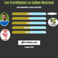 Lee Frecklington vs Callum Maycock h2h player stats