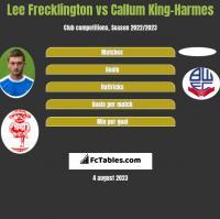 Lee Frecklington vs Callum King-Harmes h2h player stats