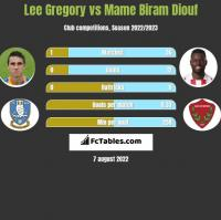 Lee Gregory vs Mame Biram Diouf h2h player stats