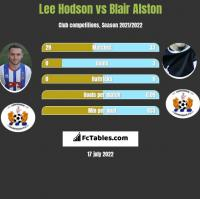 Lee Hodson vs Blair Alston h2h player stats