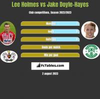 Lee Holmes vs Jake Doyle-Hayes h2h player stats
