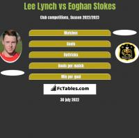 Lee Lynch vs Eoghan Stokes h2h player stats