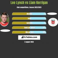 Lee Lynch vs Liam Kerrigan h2h player stats