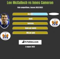 Lee McCulloch vs Innes Cameron h2h player stats