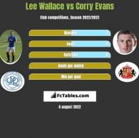 Lee Wallace vs Corry Evans h2h player stats