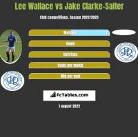 Lee Wallace vs Jake Clarke-Salter h2h player stats