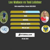 Lee Wallace vs Toni Leistner h2h player stats