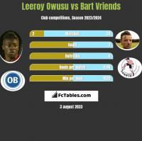 Leeroy Owusu vs Bart Vriends h2h player stats