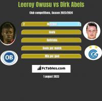 Leeroy Owusu vs Dirk Abels h2h player stats
