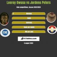 Leeroy Owusu vs Jordens Peters h2h player stats