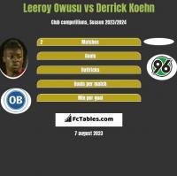 Leeroy Owusu vs Derrick Koehn h2h player stats