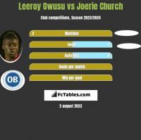 Leeroy Owusu vs Joerie Church h2h player stats
