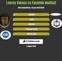 Leeroy Owusu vs Facundo Bonifazi h2h player stats