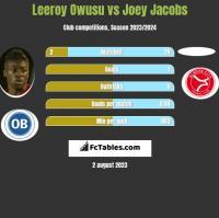 Leeroy Owusu vs Joey Jacobs h2h player stats