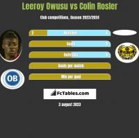 Leeroy Owusu vs Colin Rosler h2h player stats