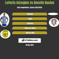 Lefteris Intzoglou vs Anestis Nastos h2h player stats