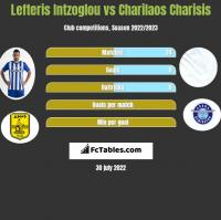 Lefteris Intzoglou vs Charilaos Charisis h2h player stats