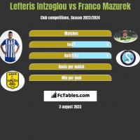 Lefteris Intzoglou vs Franco Mazurek h2h player stats