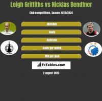 Leigh Griffiths vs Nicklas Bendtner h2h player stats