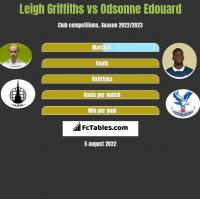 Leigh Griffiths vs Odsonne Edouard h2h player stats