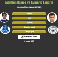 Leighton Baines vs Aymeric Laporte h2h player stats