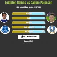 Leighton Baines vs Callum Paterson h2h player stats