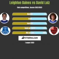 Leighton Baines vs David Luiz h2h player stats