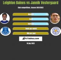 Leighton Baines vs Jannik Vestergaard h2h player stats