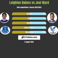 Leighton Baines vs Joel Ward h2h player stats