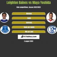 Leighton Baines vs Maya Yoshida h2h player stats