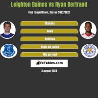 Leighton Baines vs Ryan Bertrand h2h player stats