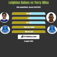 Leighton Baines vs Yerry Mina h2h player stats