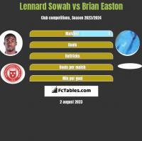 Lennard Sowah vs Brian Easton h2h player stats