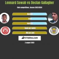 Lennard Sowah vs Declan Gallagher h2h player stats