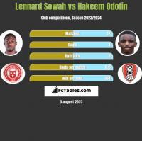 Lennard Sowah vs Hakeem Odofin h2h player stats