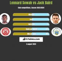 Lennard Sowah vs Jack Baird h2h player stats