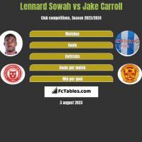 Lennard Sowah vs Jake Carroll h2h player stats