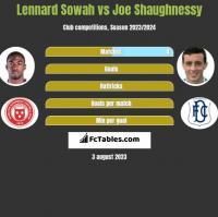 Lennard Sowah vs Joe Shaughnessy h2h player stats