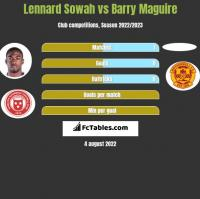 Lennard Sowah vs Barry Maguire h2h player stats