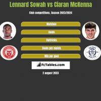 Lennard Sowah vs Ciaran McKenna h2h player stats