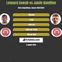 Lennard Sowah vs Jamie Hamilton h2h player stats