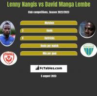 Lenny Nangis vs David Manga Lembe h2h player stats