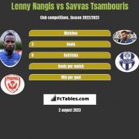 Lenny Nangis vs Savvas Tsambouris h2h player stats