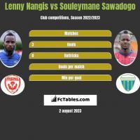 Lenny Nangis vs Souleymane Sawadogo h2h player stats