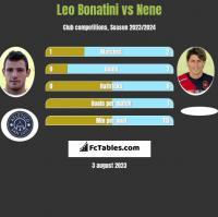 Leo Bonatini vs Nene h2h player stats