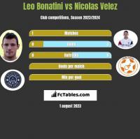 Leo Bonatini vs Nicolas Velez h2h player stats