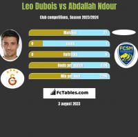 Leo Dubois vs Abdallah Ndour h2h player stats