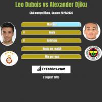 Leo Dubois vs Alexander Djiku h2h player stats