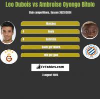 Leo Dubois vs Ambroise Oyongo Bitolo h2h player stats
